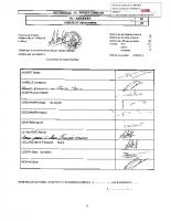 Signature BP 2019